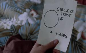 Circle of trust